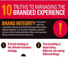 Brand Positioning Strategy